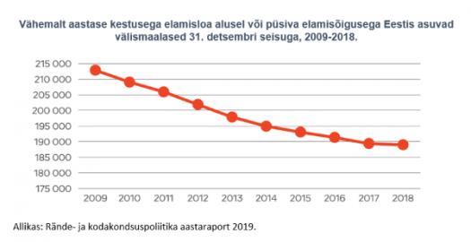 Frontexi-analuus-vahemereteed-ja--ebaseaduslikud-sisserandajad.png